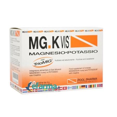 -mgkvis_magnesio_potassio_01